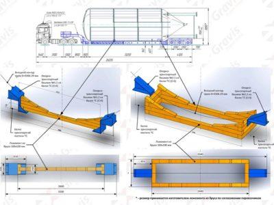 Схема установки ОТБ с ложементами груза на Nooteboom EURO-72-03Р